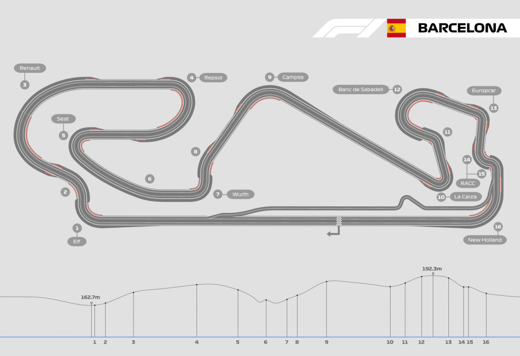 Circuit de Barcelona-Catalunya routed slot track plan