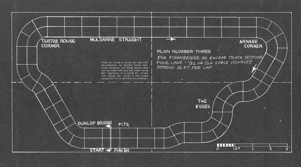 Le Mans track plan from Model Car & Track magazine